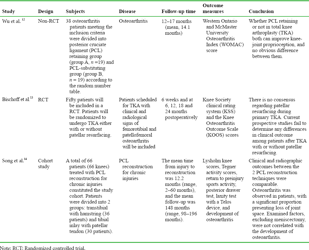 cincinnati knee rating scale pdf